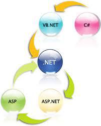 how to make desktop application in asp net