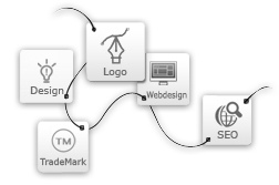 Professional and Creative Web Designing